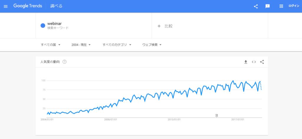 Google Trendsのwebinar
