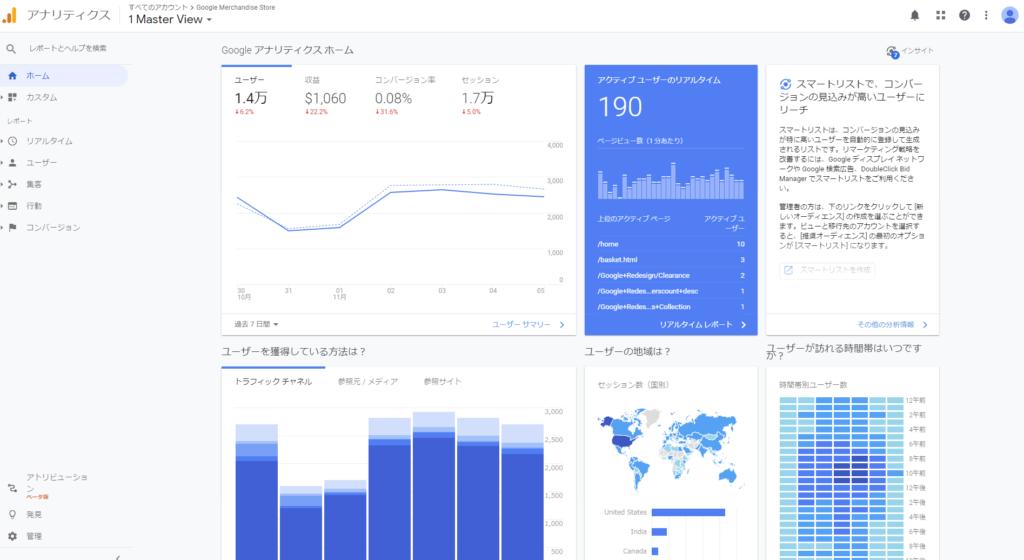 Google Analytics解析